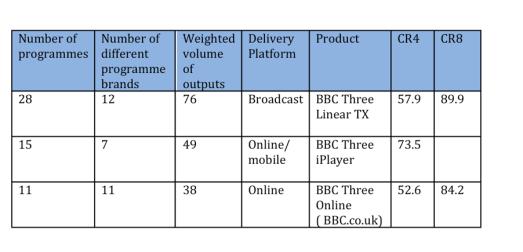Table1Multiplatformmedia