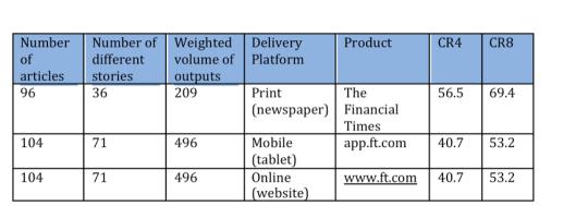 Table2Multiplatformmedia